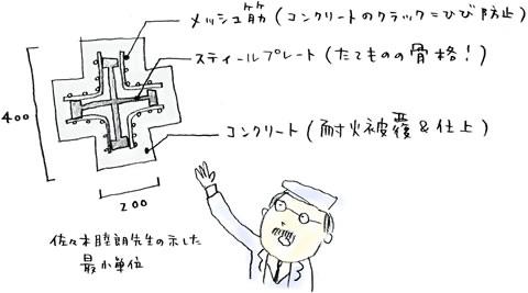 佐々木睦朗先生